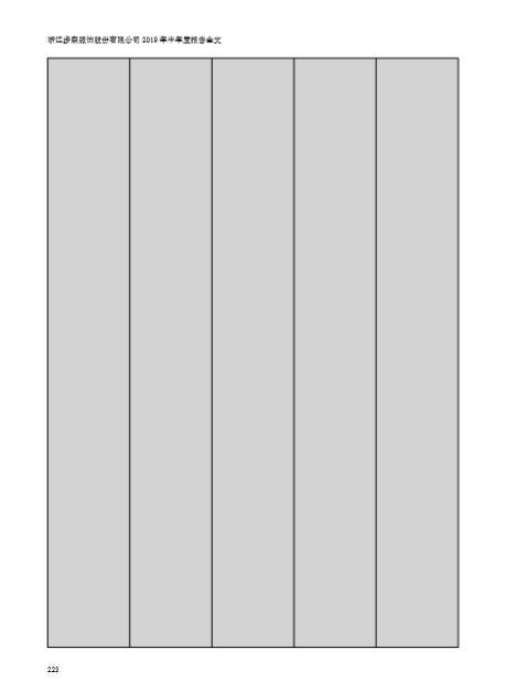 董秘日报:耐威科技利润下滑董秘一点不慌 <a href='/' target='_blank'>双鹭药业</a>(<a href='/' target='_blank'>002038</a>)董秘知错就改求生欲爆表
