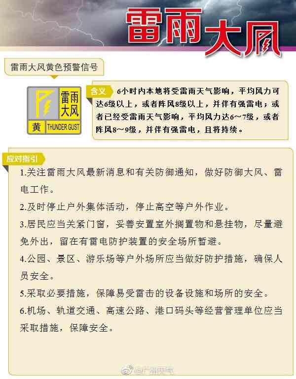 强降雨来了!广州多区发布暴雨黄色预警信号
