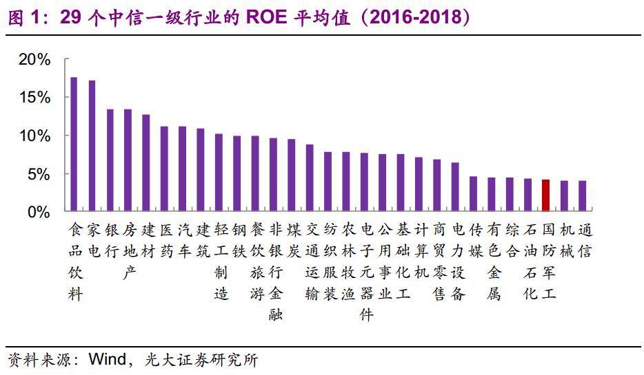 【光大固收】军工行业转债仍具性价比,关注航电