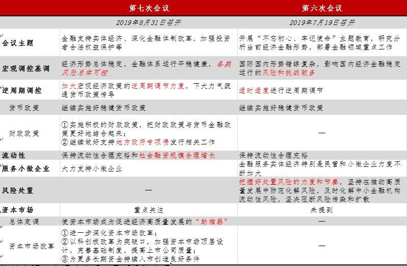 "<b>星石投资:9月""开门红"" 重磅会议利好权益资产</b>"