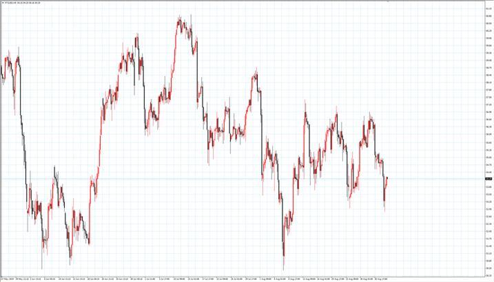 TradeMax每日市场(09月04日)