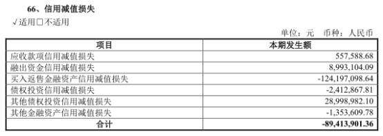 东兴证券年内三遭处罚风控闯红灯 上半年4大股东减持