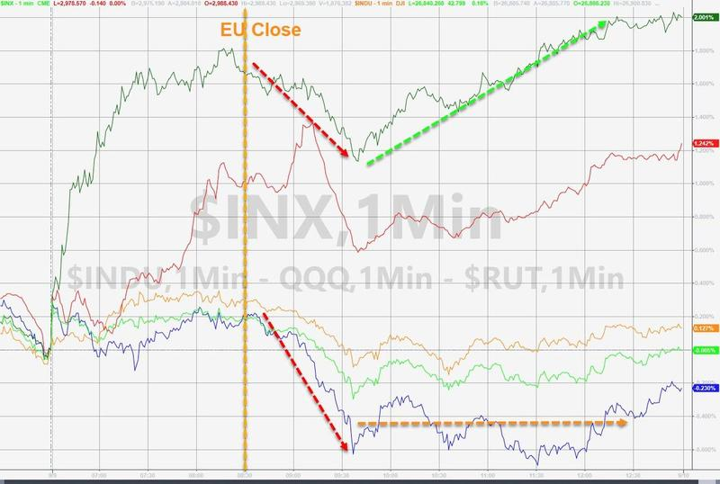美股收盘基本持平科技股下跌抵消降息预期