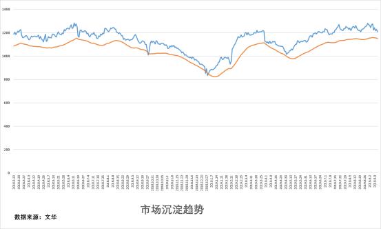 试错交易:9月16日市场观察