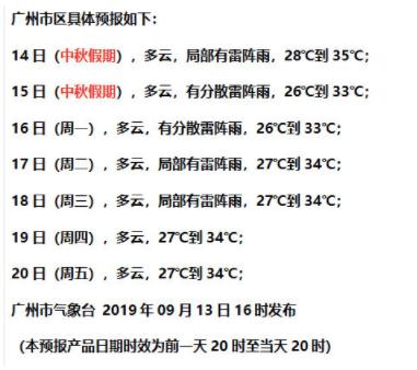 倒水啦!强降雨雷电大风将持续2小时,广州五区发黄色预警