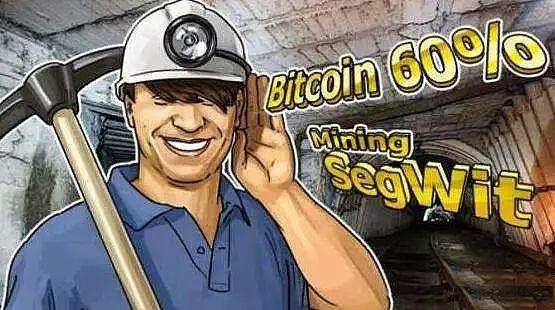 挖矿|区块链百科