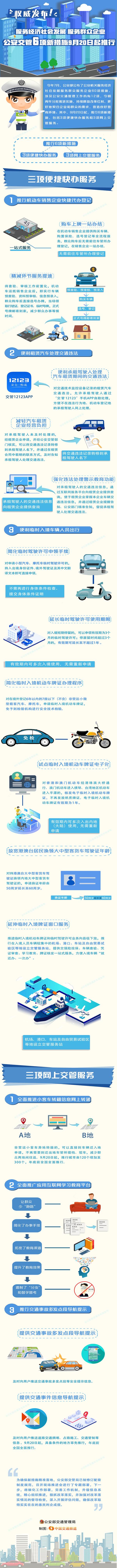 <b>9月20起,河北陆续实施公安交管6项新措施</b>
