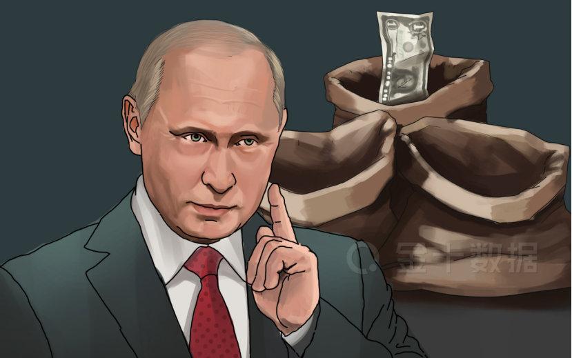 """譬如,俄罗斯正积极推动与金砖国家及欧盟贸易的""""去美元化"""",并已取得显著成效。数据显示,自2018年底以来,俄罗斯对金砖5国的美元出口结算下降近三分之一,至40.6%,卢布和欧元交易分别上升至23.1%和30.7%;而在俄罗斯和欧盟贸易中,欧元结算份额也在一直增加,欧元目前占比为42.3%,而美元占46.6%。"""
