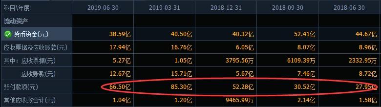 """议市厅丨金正大控股股东及11名董监高收警示函,""""中国肥料大王""""从农民中来,却迷失在了资本市场"""