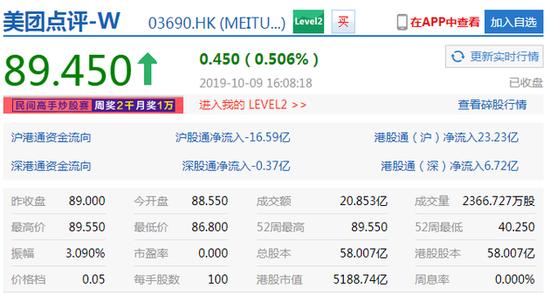 http://www.shangoudaohang.com/shengxian/218792.html