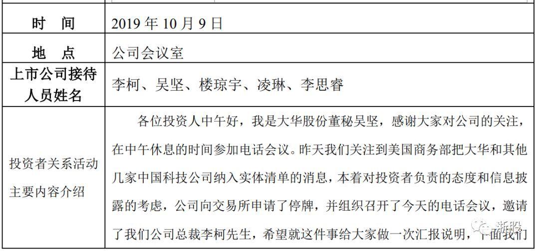 震惊:454家机构扎堆调研大华股份