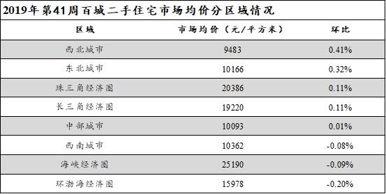 http://www.house31.com/tudiguanzhu/50815.html