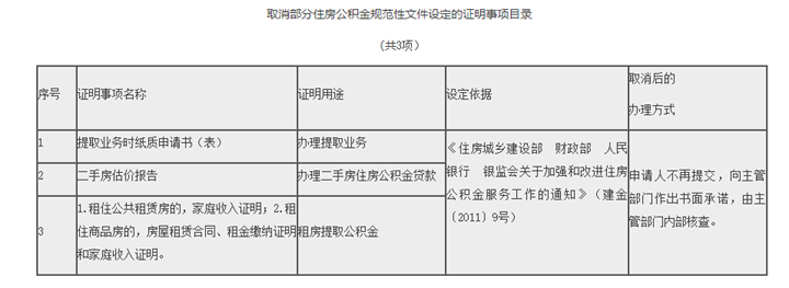 http://www.house31.com/jinrongshichang/52607.html