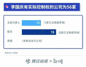 《光束快三走势图》_李国庆俞渝若离婚,70亿财产怎么分?