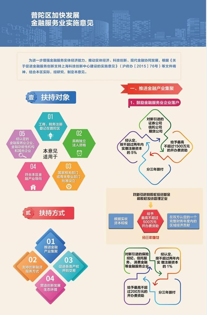 【展商风采】上海市普陀区金融服务办公室
