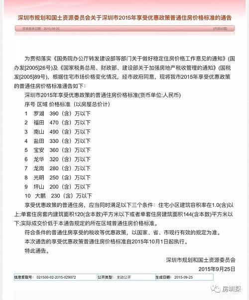 随着深圳房价的上涨,豪宅线早已不符合现状。