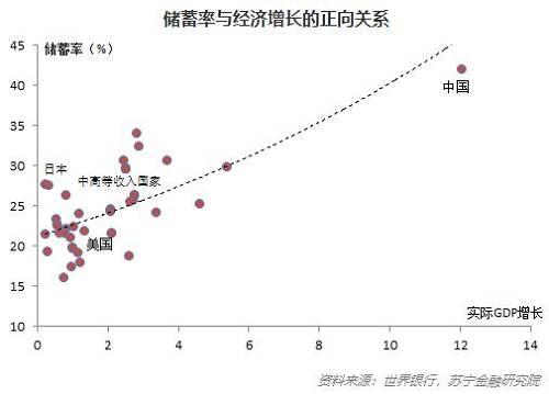 """不过需要注意的是,人口年龄结构的变化不可逆转和重复,因而人口红利也有""""时间窗口"""",并不存在源源不断的人口红利。就此而言,中国的人口红利时间窗口正在逐渐缩小。"""