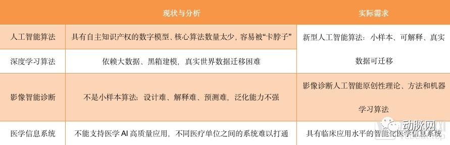 http://www.reviewcode.cn/yanfaguanli/95781.html