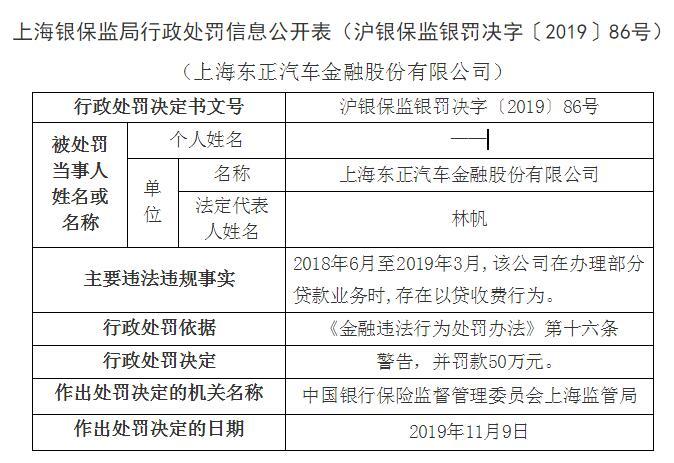A档案|东正金融贷款业务存在以贷收费违规行为 上海银保监局顶格处罚50万