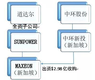 http://www.jienengcc.cn/nenyuanxinwen/161661.html