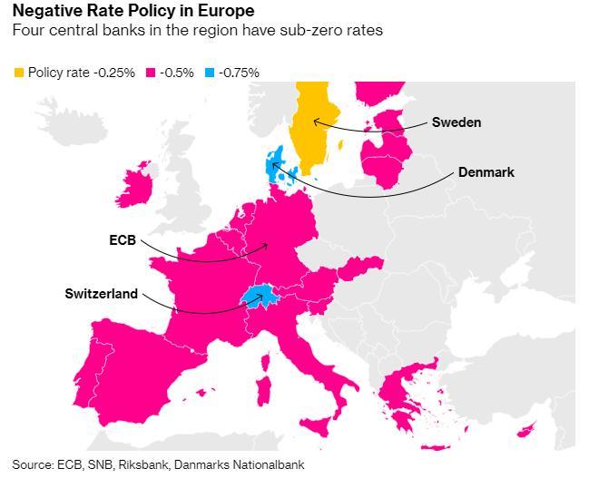 欧洲央行的负利率政策面临各国财政部长的反对