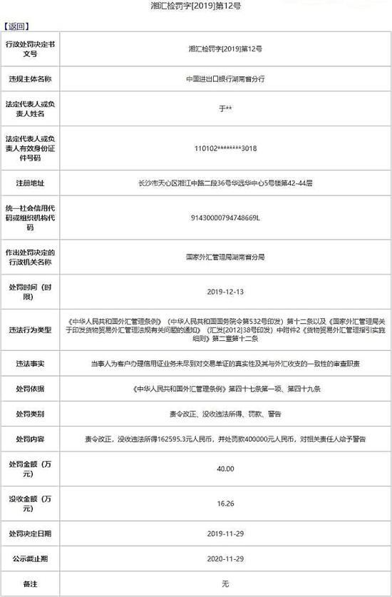进出口银行湖南分行被罚40万:未