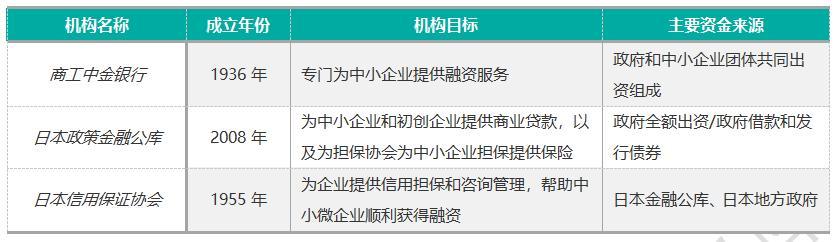资料来源:景晖智库研究整理