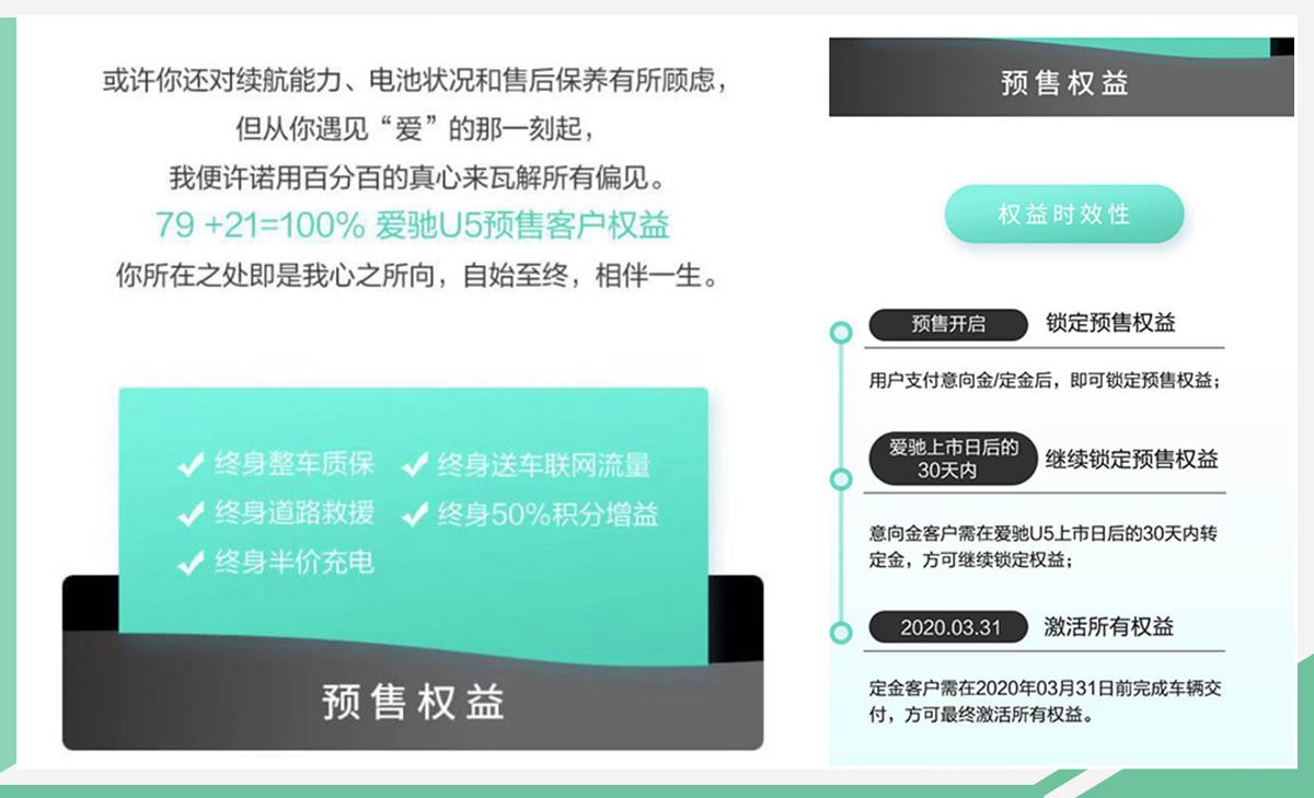 补贴后预售19.79万起 爱驰U5将于12月19日上市