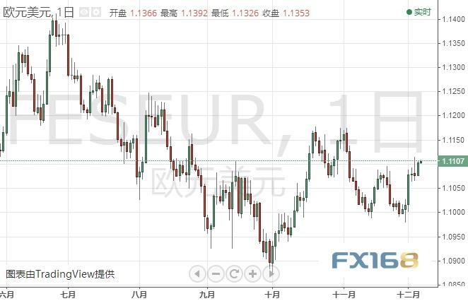 今夜,非农很可能引发大幅波动!欧元、日元、黄金及原油最新短线操作建议
