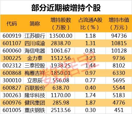121股均線多頭排列 愛施德等年報業績預增