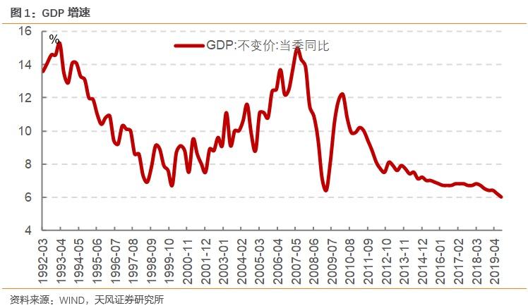 全面小康要求GDP多少_全面小康图片