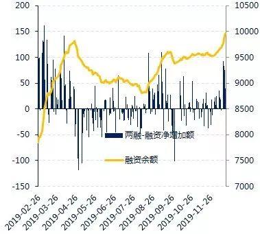 外资持续流入 趋势仍将延续