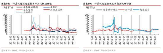 下游:白酒价格分化,生猪均价微跌