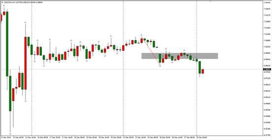 ATFX:黄金多头料将延续,美股涨势略显乏力