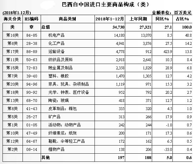 2019年人均GDP多少美元_2019中国人均GDP超1万美元 和俄罗斯 巴西差距还有多大