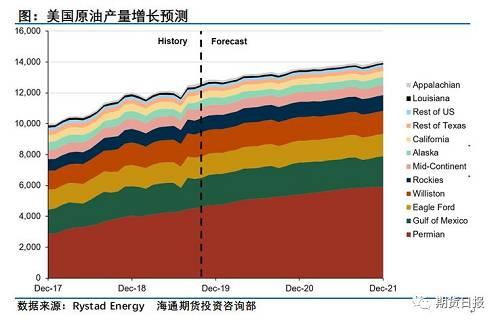 """原油市场月报:中东地缘祸事又首,伊朗成为国际油价的""""X因素"""""""