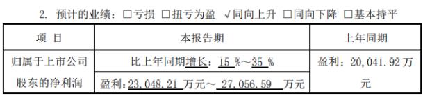 江苏雷利2019年度预计净利2.3亿元
