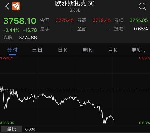 黄金市场则在此事发生之后,出现在瞬间拉升的行情。