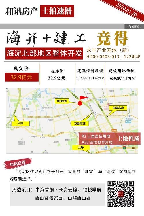 房屋销售均价不高于37000元/平方米(含全装修费用)。如果套均90平方米,粗略估算可提供1400余套住房。地块还配建建面2100平方米幼儿园,西侧900米为清华大学附属永丰学校。医院方面,地块北侧是北京大学国际医院、东南是积水潭医院回龙观院区等。交通方面,方圆三公里范围内有地铁16号线永丰站、永丰南站、昌平线生命科学园站,需乘坐公交再转地铁。驾车路线更便捷,紧邻京新高速,位于北清路北侧。