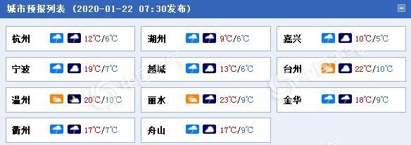 雨雨雨!浙江今日起阴雨增多 局地中到大雨