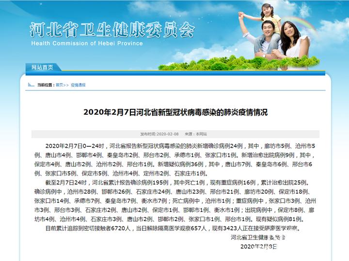 河北省新增确诊病例24例 累计195例