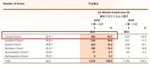 2020年对周暗鸭而言是至关重要的一年。周暗鸭现有湖北武汉、河北沧州、广东东莞三大工厂,正在推进全国五大区工厂组织。按周暗鸭全国五大工业园的组织计划,位于四川成都和江苏南通建厂将在今年投产,用来扩大西南及华东地区的产能。
