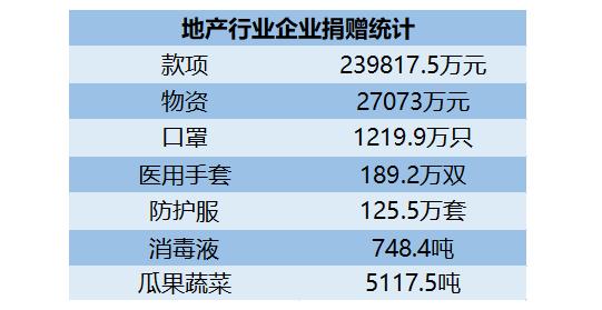 数据来源:观点指数统计(截止2月19日)
