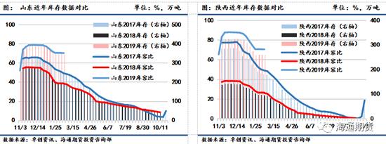 苹果产地交通逐渐解封 各地发货量较上周增加