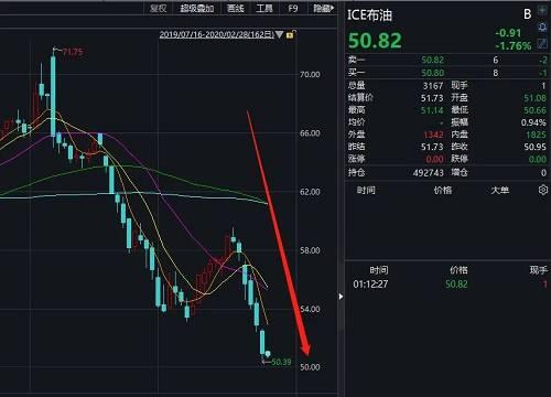 33万亿暴跌!美股4天重挫11%,全球疫情升级,欧股也崩了,日股暴跌3.5%,A股港股跟跌