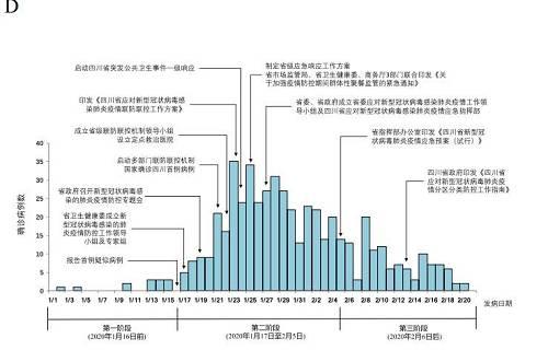 重磅!新冠肺热病毒几乎人人易感!中国-世卫说相符通知发布,新闻量重大