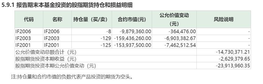 中邮基金:绝对收益策略如何对冲市场风险