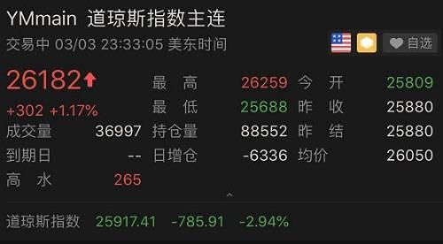 央行:今日不开展逆回购操作3月4日,美联储降息的第二天,市场高度关注中国央行的操作。3月4日上午,香港金管局宣布将基准利率下调50个基点至1.50%。香港金管局称将继续关注市场状况,维持港元稳定。