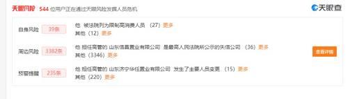永安信天津是最高人民法院所公示的失信公司,6次被列为失信被执行人,最近的一次为2019年12月26日。而公司的股东,永安信(北京)、北京永安信和投资管理中心(有限合伙)也是被最高人民法院所公示的失信公司。