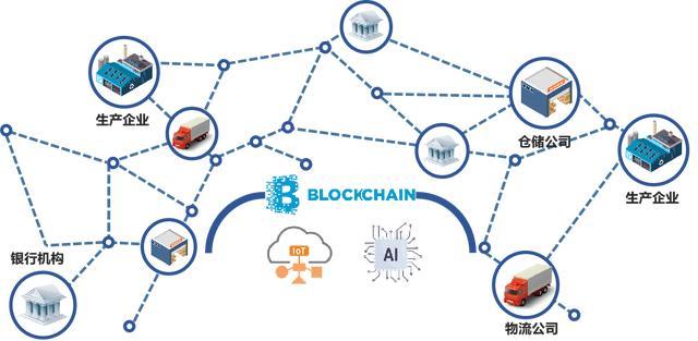 加佳科技入选区块链应用白皮书典型案例